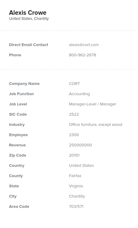 Sample of Accounting Directors, Managers Email List.