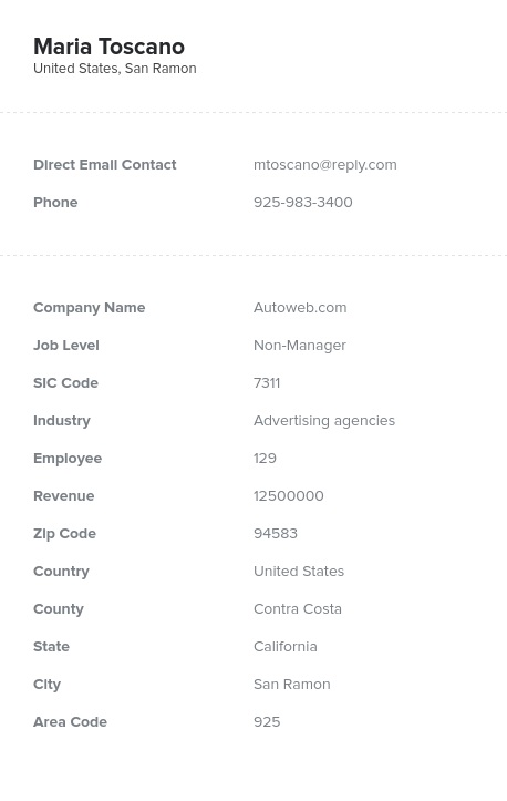 Sample of Advertising Marketing Agencies Email List.