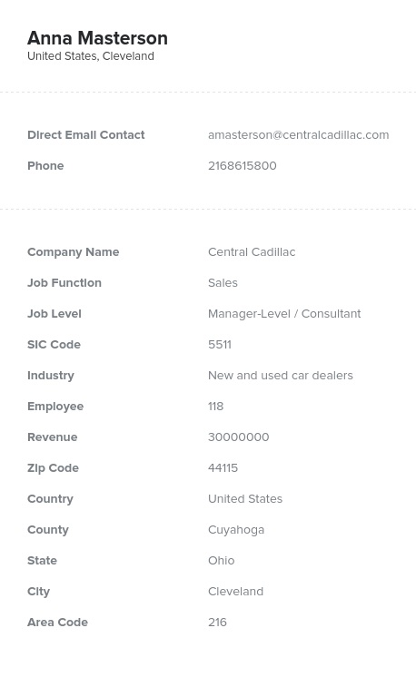 Sample of Automotive Dealers, Gasoline Service Email List.