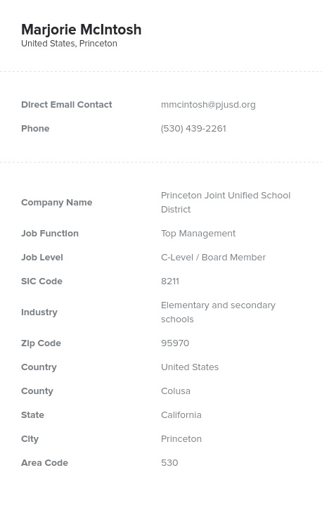 Sample of Board Member, Board of Director, Member of the board Email List.