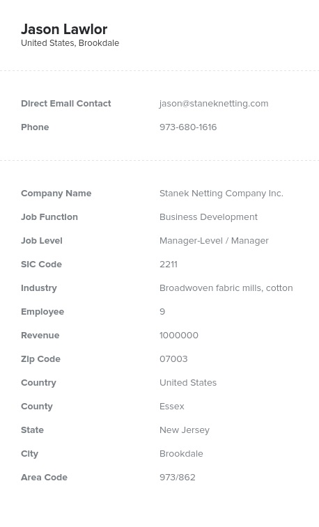 Sample of Business Development Directors, Managers Email List.
