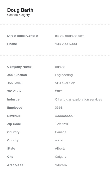 Sample of Canadian Engineering Email List.