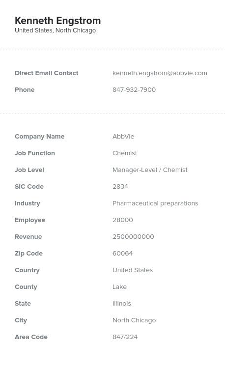 Sample of Chemists Email List.