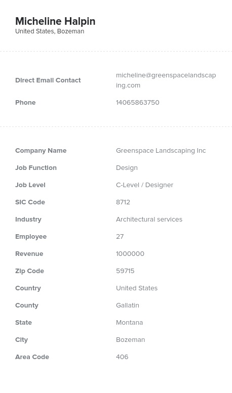 Sample of Chief and VP of Design Email List.