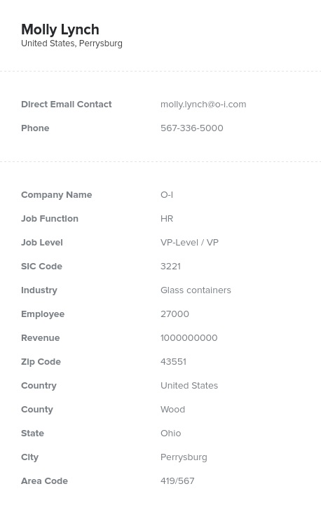 Sample of Chief and VP of HR Email List.