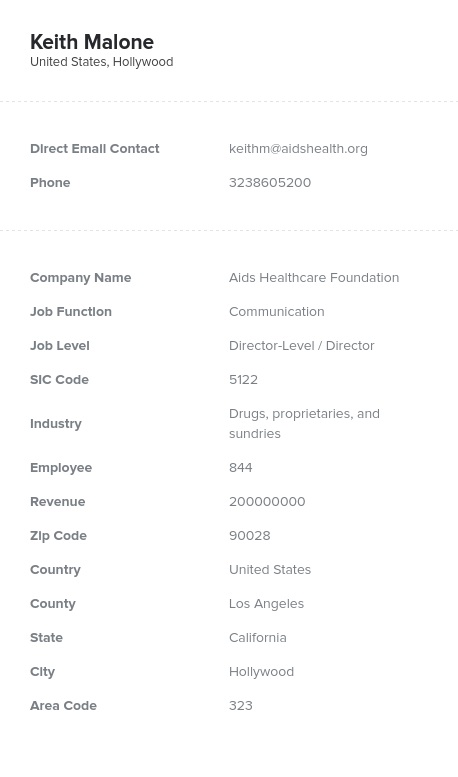 Sample of Communication Directors, Managers Email List.