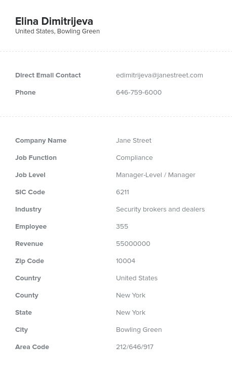 Sample of Compliance Directors, Managers Email List.
