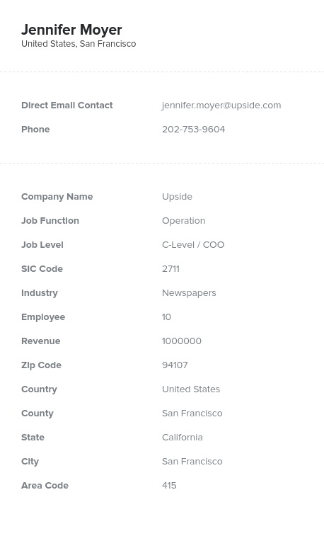 Sample of COO Email List.