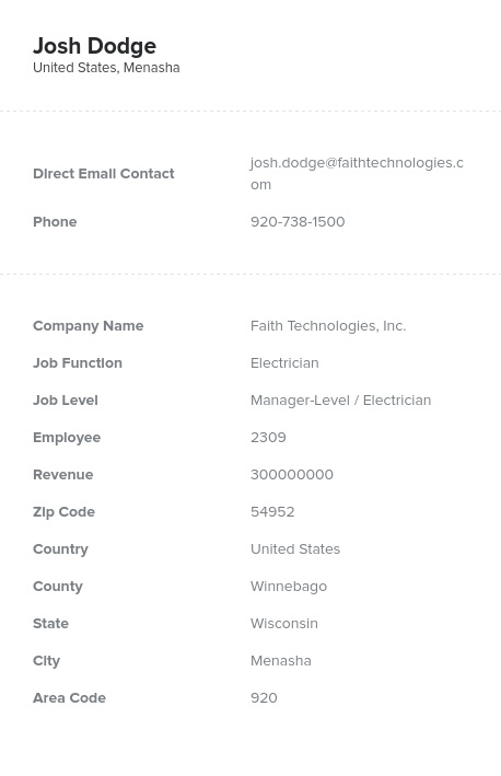 Sample of Electricians Email List.
