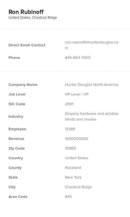 Sample of Furniture, Fixtures Manufacturers Email List.