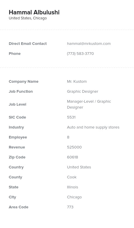 Sample of Graphic Designers Email List.