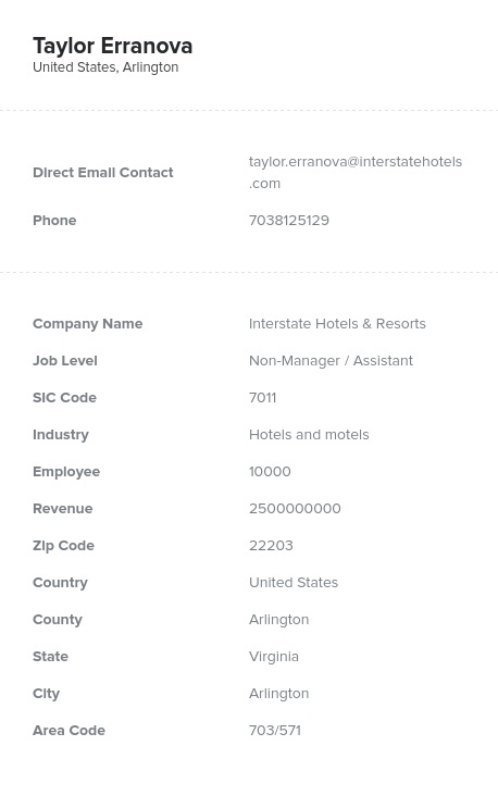Sample of Hotels and Motels Email List.