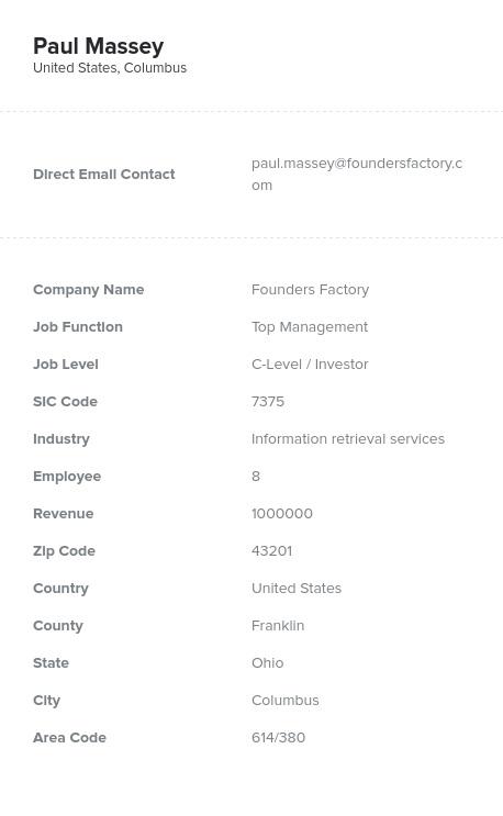 Sample of Investors Email List.