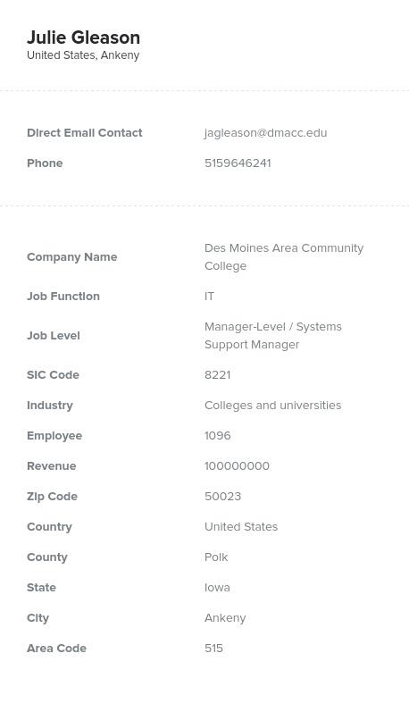 Sample of Iowa Email List.