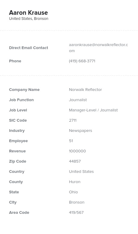 Sample of Journalists Email List.