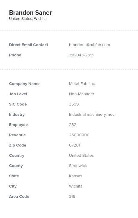 Sample of Kansas Email List.