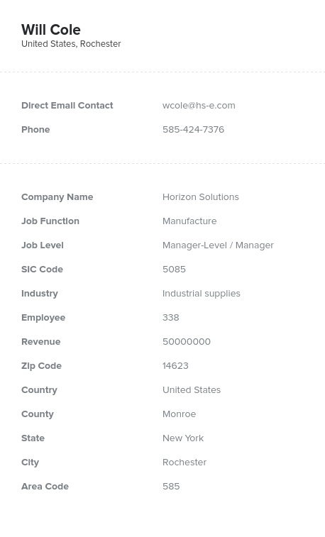 Sample of Manufacture Email List.