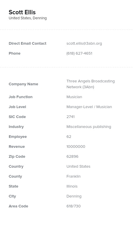 Sample of Musicians Email List.