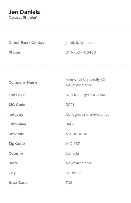 Sample of Newfoundland and Labrador Email List.