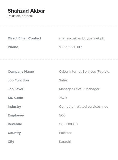 Sample of Pakistan Email List.