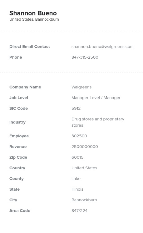 Sample of Pharmacies Email List.
