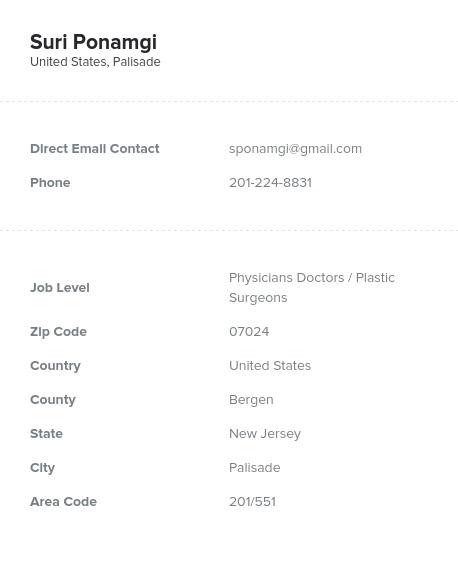 Sample of Plastic Surgeons Email List.