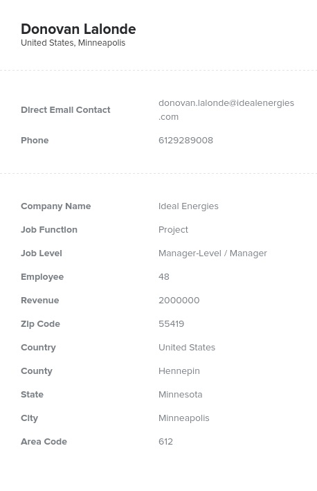Sample of Project Directors, Managers Email List.