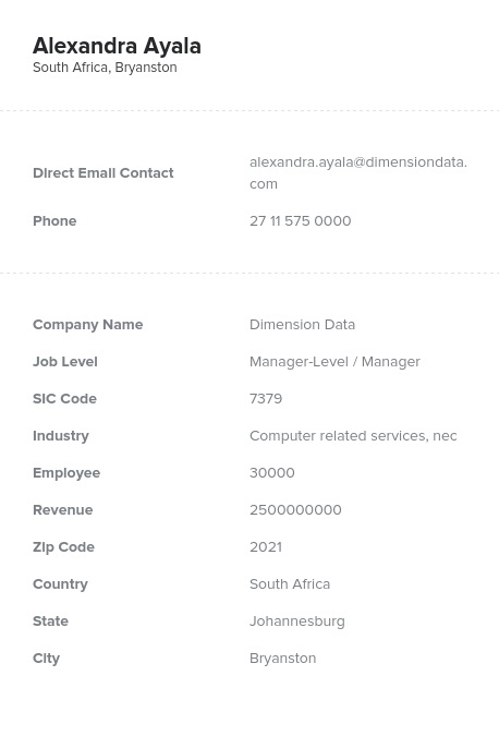 Sample of South African Market Email List.