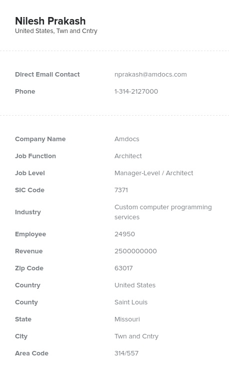 Sample of Telecommunications Email List.